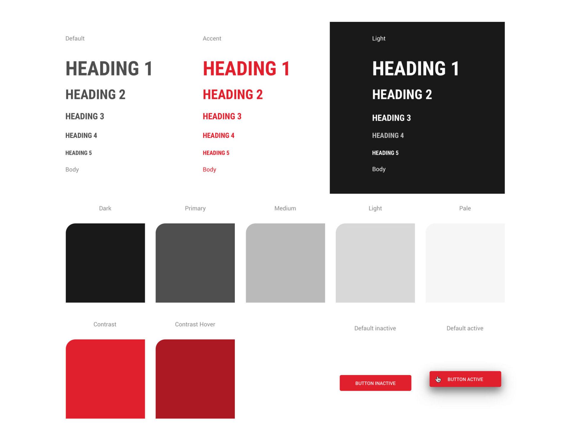Morpak design system - Rene Verkaart)
