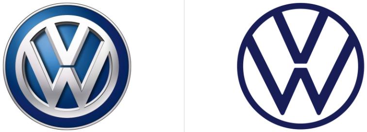 Volkswagen Flat Design logo